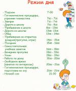 Расписание 63 школа – Режим дня и расписание звонков, ГБОУ Школа № 63, Москва