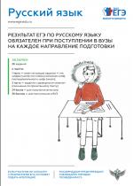 Что будет если не сдать впр в 11 классе – Отсутствие ребенка на Всероссийской проверочной работе по болезни | Дети | Детсады, школы, центры развития